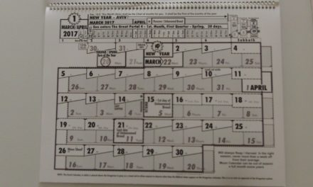 The Solar Calendar Heavyweights & Calendar Girls, Part 2