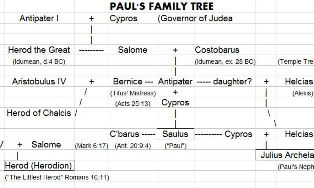 The Genealogy of the Apostle Paul – Who Was Paul?