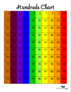 Download this free Hundreds Chart at TorahHome.com